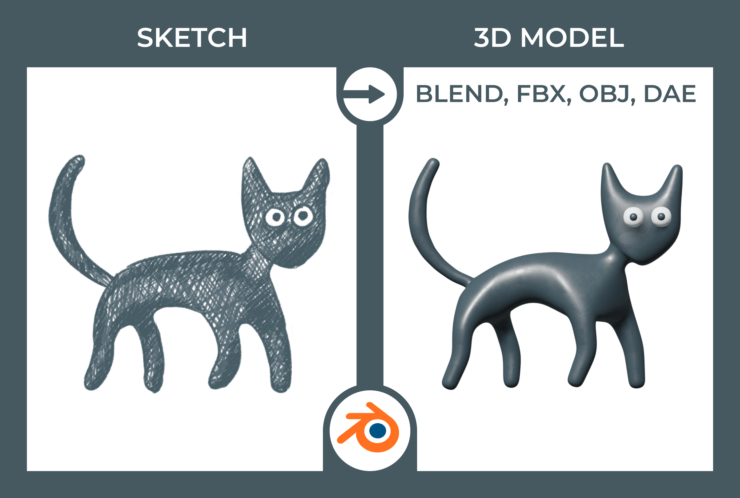 3D model in Blender - Cats