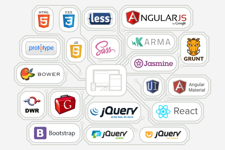 ardas it infographic technologies front end