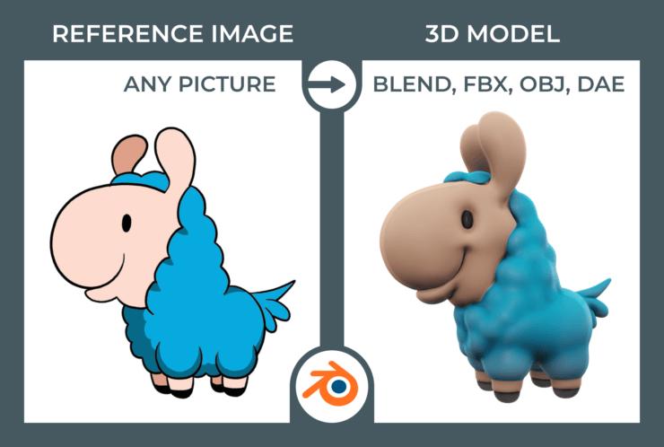 Loffy Llama image to model