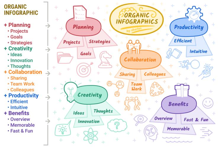 Organic Infographics