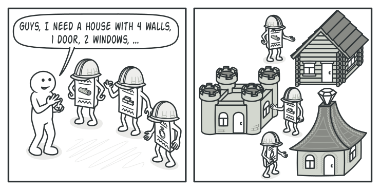 refactoring patterns builder comic 1 en