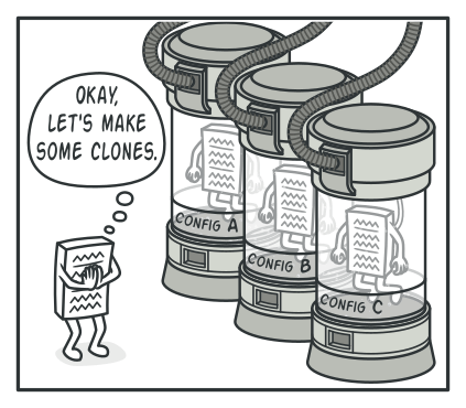 refactoring patterns prototype comic 2 en